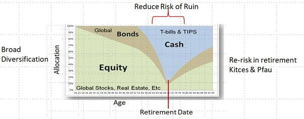 risk4 www.glidepathwm.com
